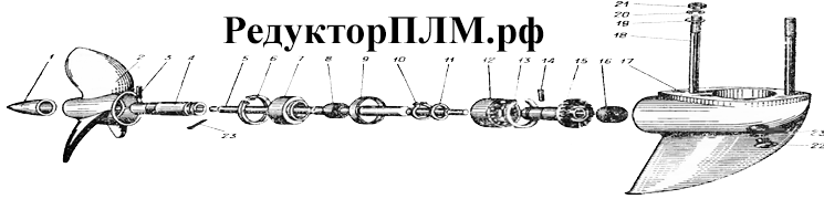 Редуктор ПЛМ